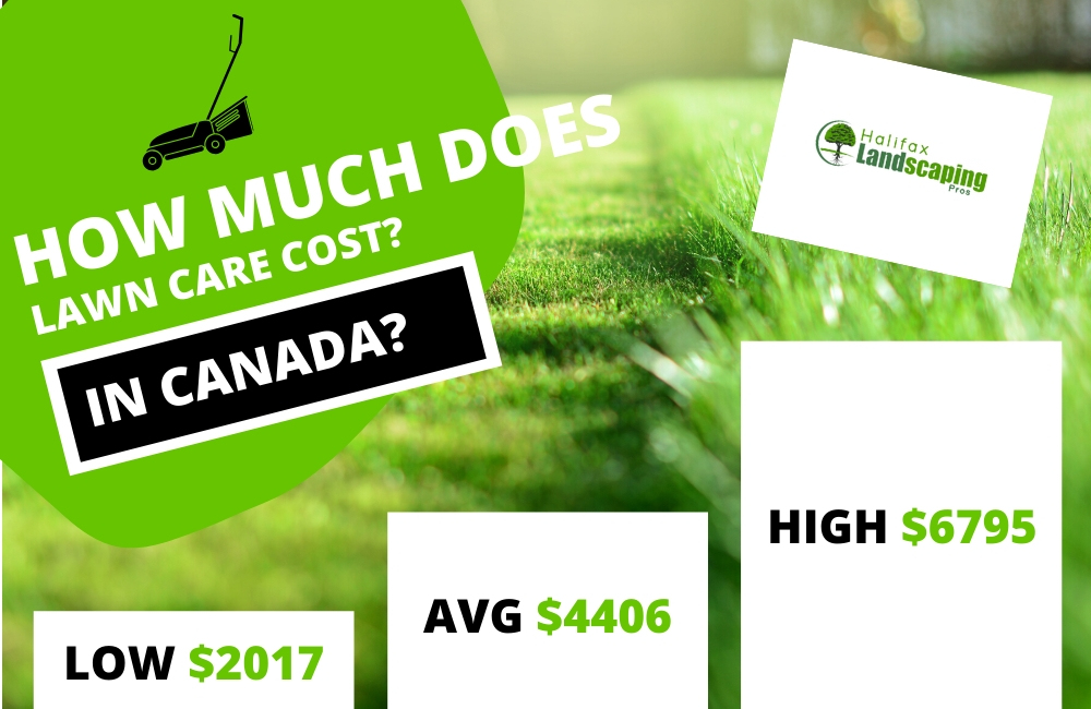 How much does lawn care cost in Canada?
