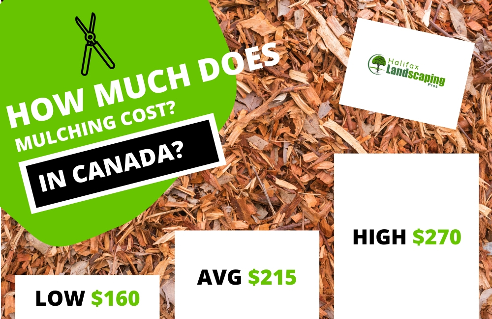 How much does mulching cost in canada?