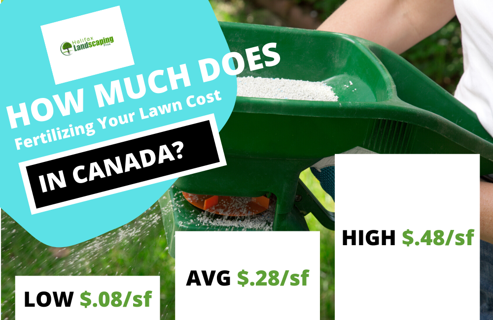 How much does fertilizing your lawn cost in canada