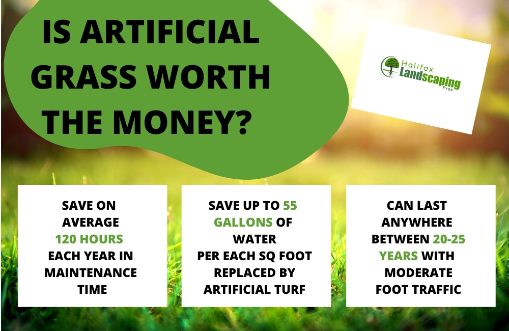 Is Artificial Grass Worth The Money?